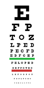 16 Acres Optical eye chart